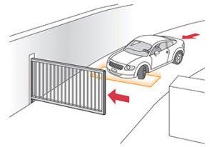 Detectielus - poort bediening - elektrische poort van de Poortexpert